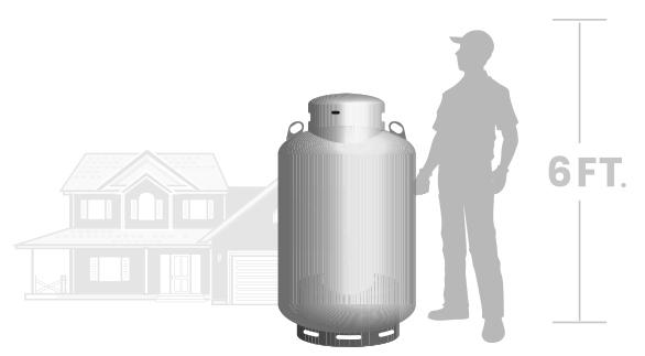 100 gal propane tank