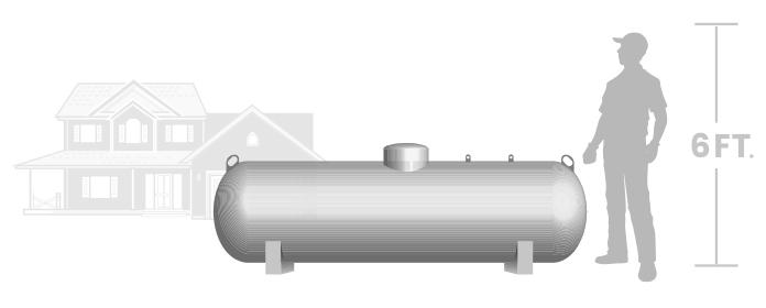 330 gal propane tank