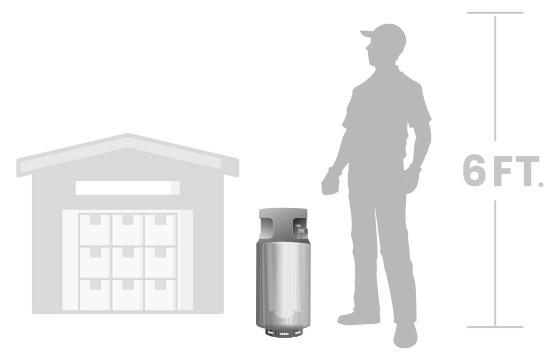 33 lb propane tank
